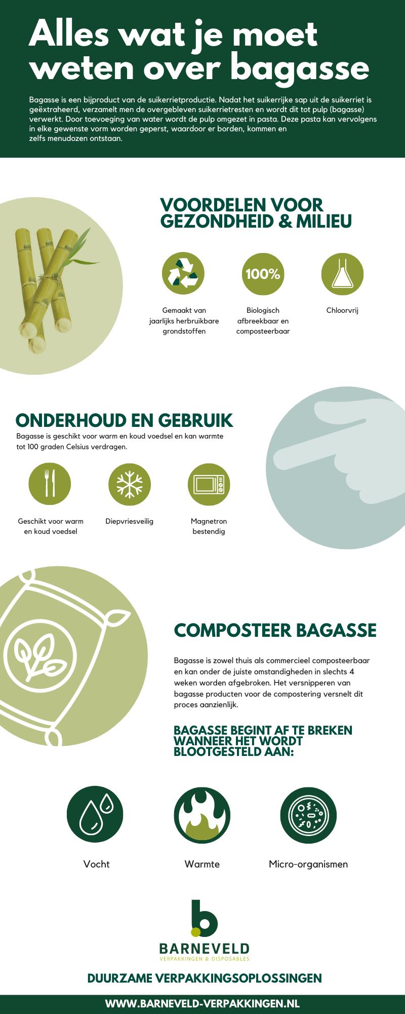 Duurzaam-verpakken-bagasse-suikerriet-duurzame-verpakkingsoplossingen
