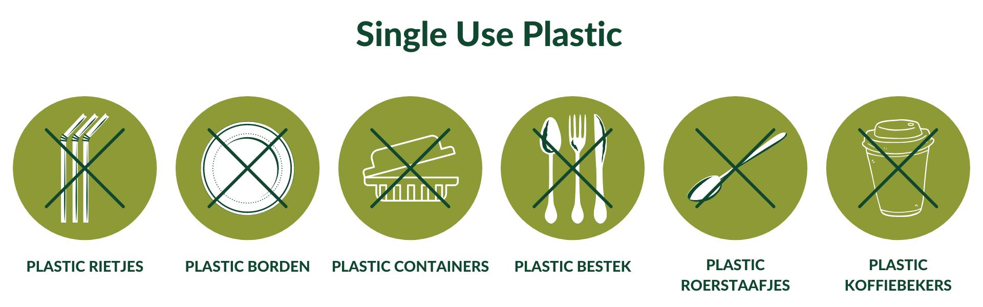 Duurzame-alternatieven-wegwerpplastic-sup-proof
